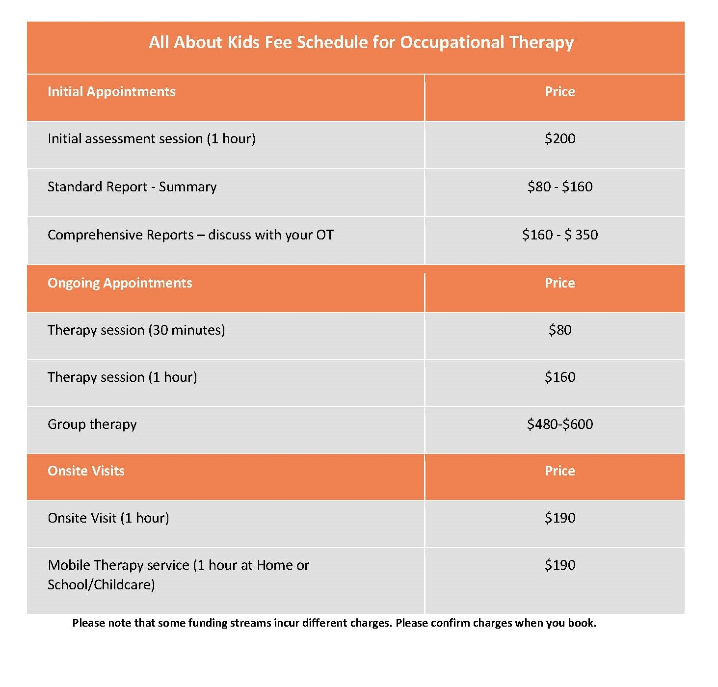 Occupational Therapy Fees